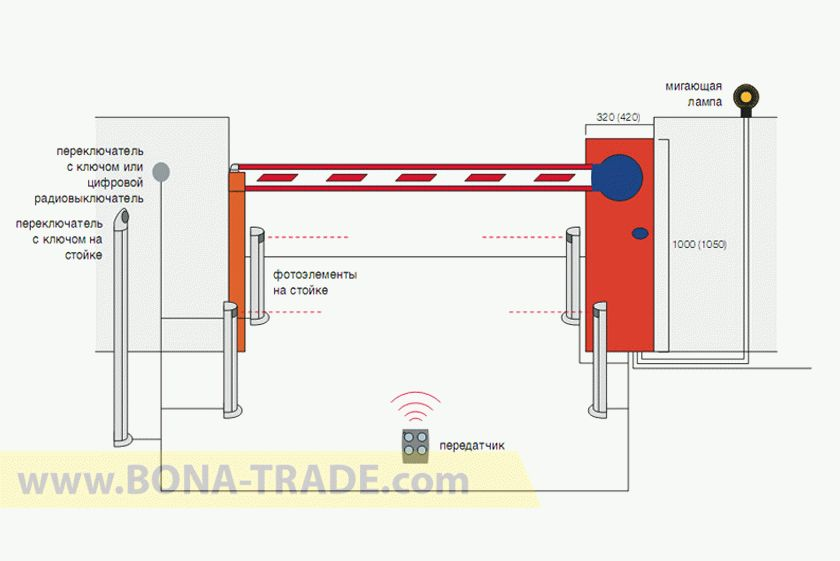 Схема автоматики шлагбаума
